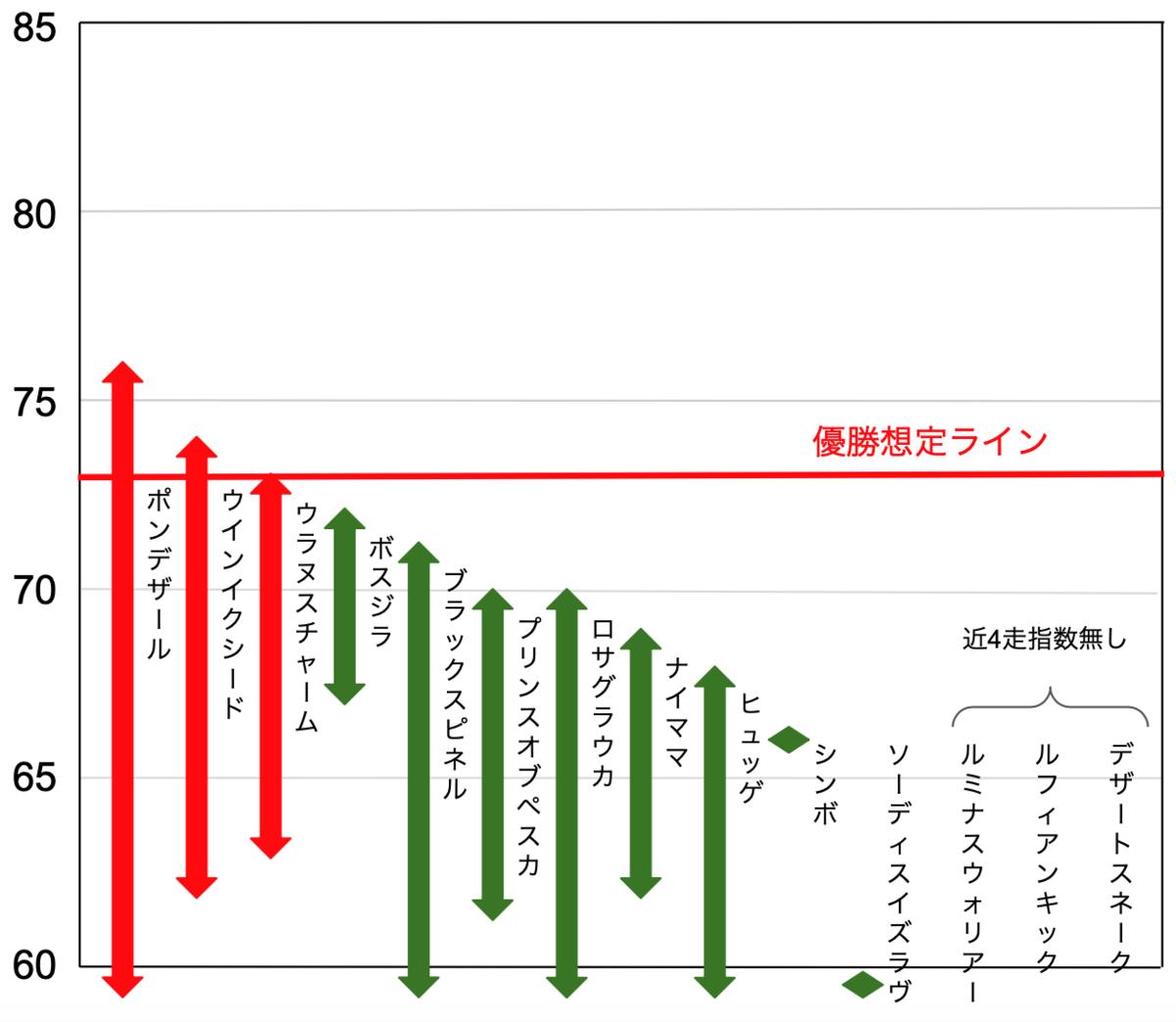 f:id:keibashisuu:20200808100425p:plain
