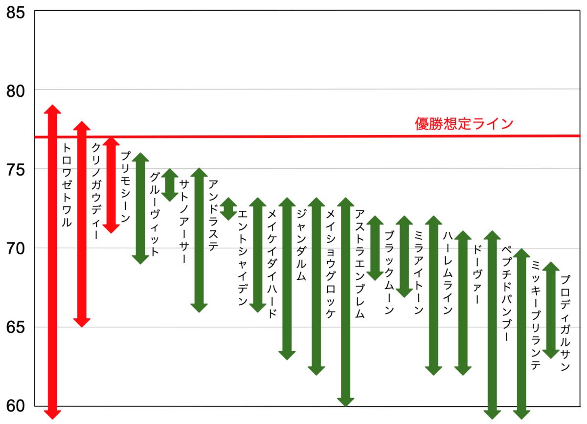 f:id:keibashisuu:20200814174433p:plain