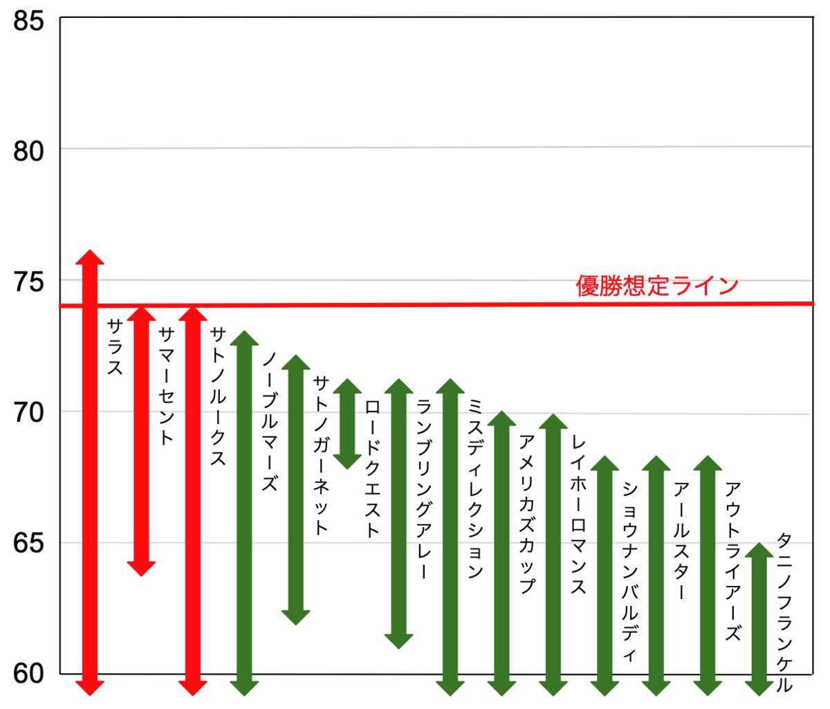 f:id:keibashisuu:20200814175101p:plain
