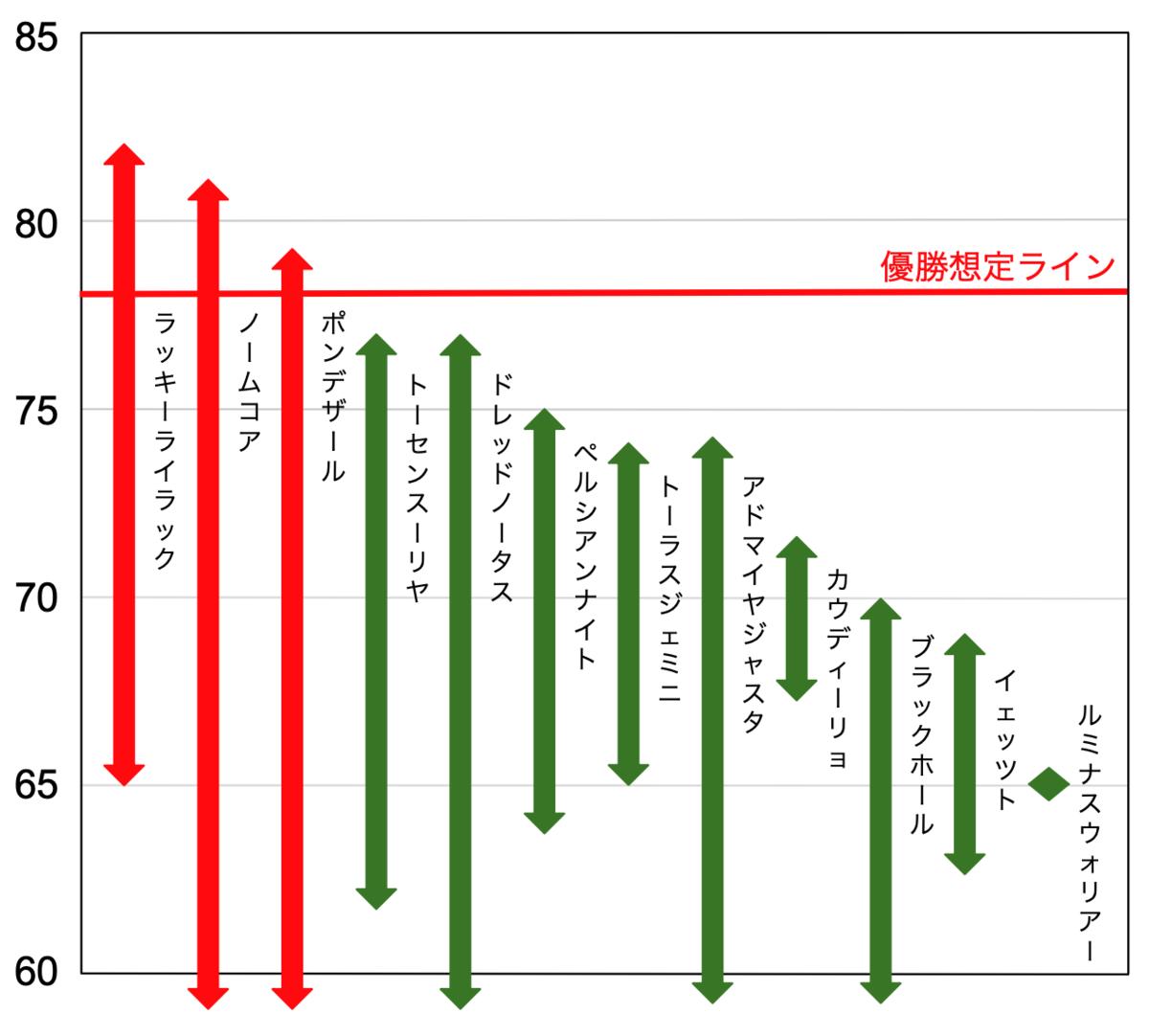 f:id:keibashisuu:20200822133638p:plain