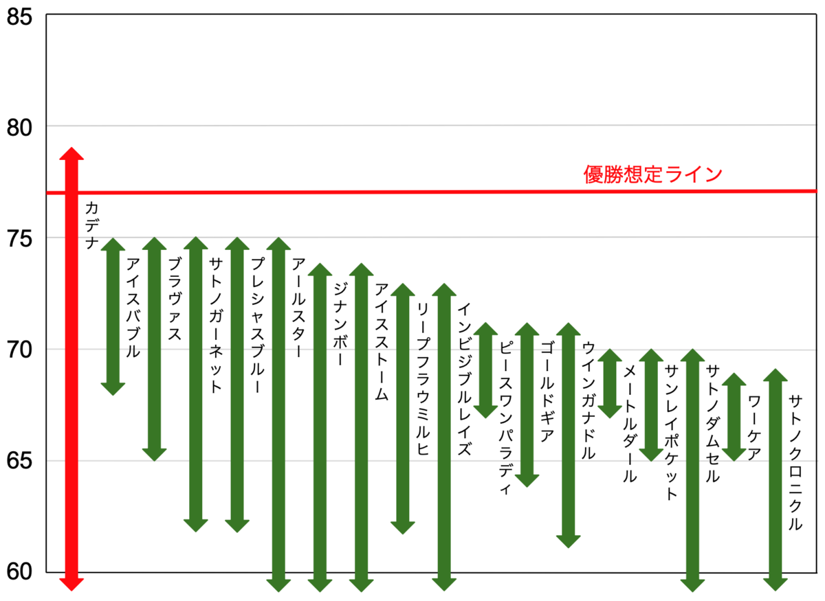 f:id:keibashisuu:20200905150655p:plain