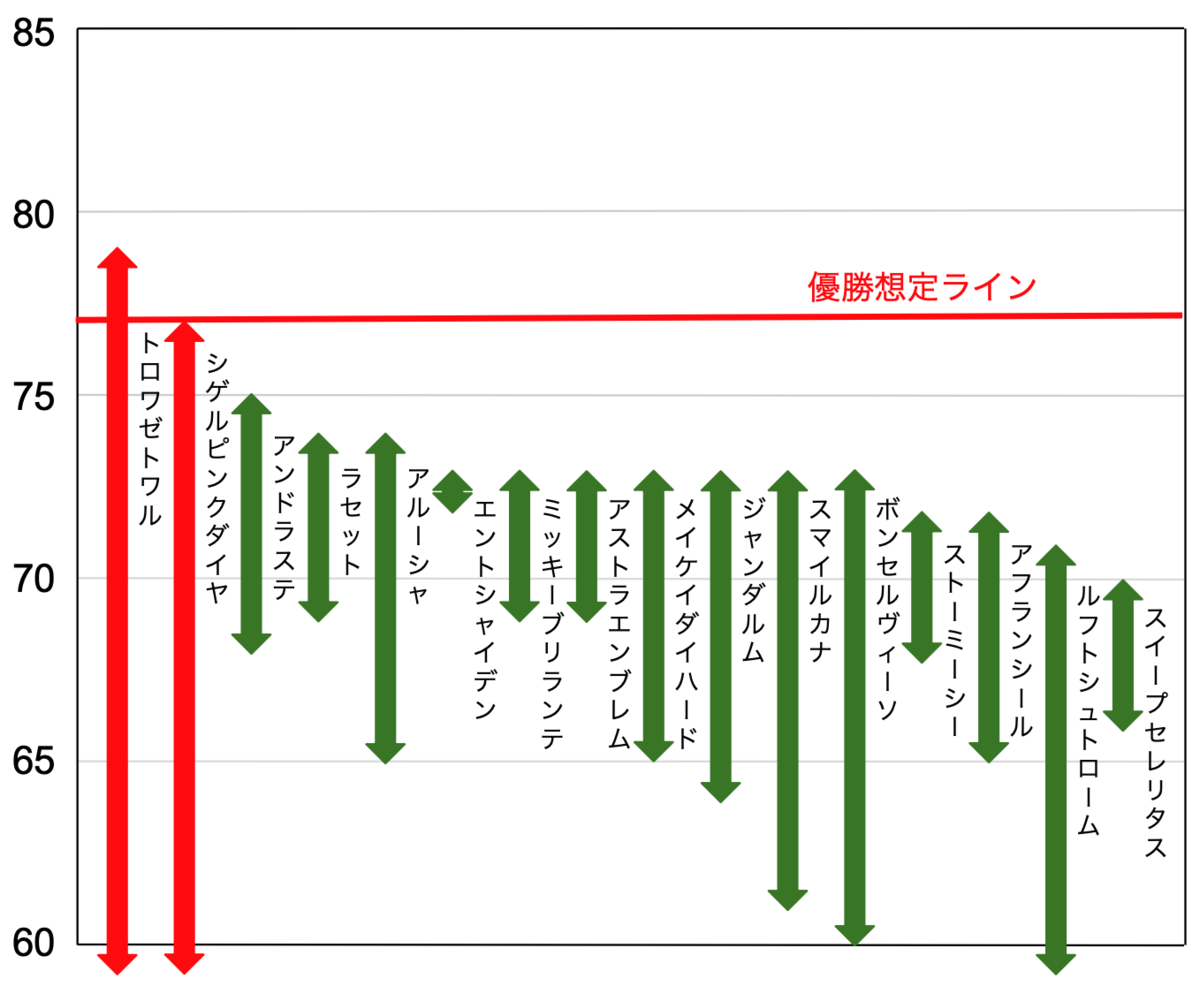 f:id:keibashisuu:20200912122820p:plain