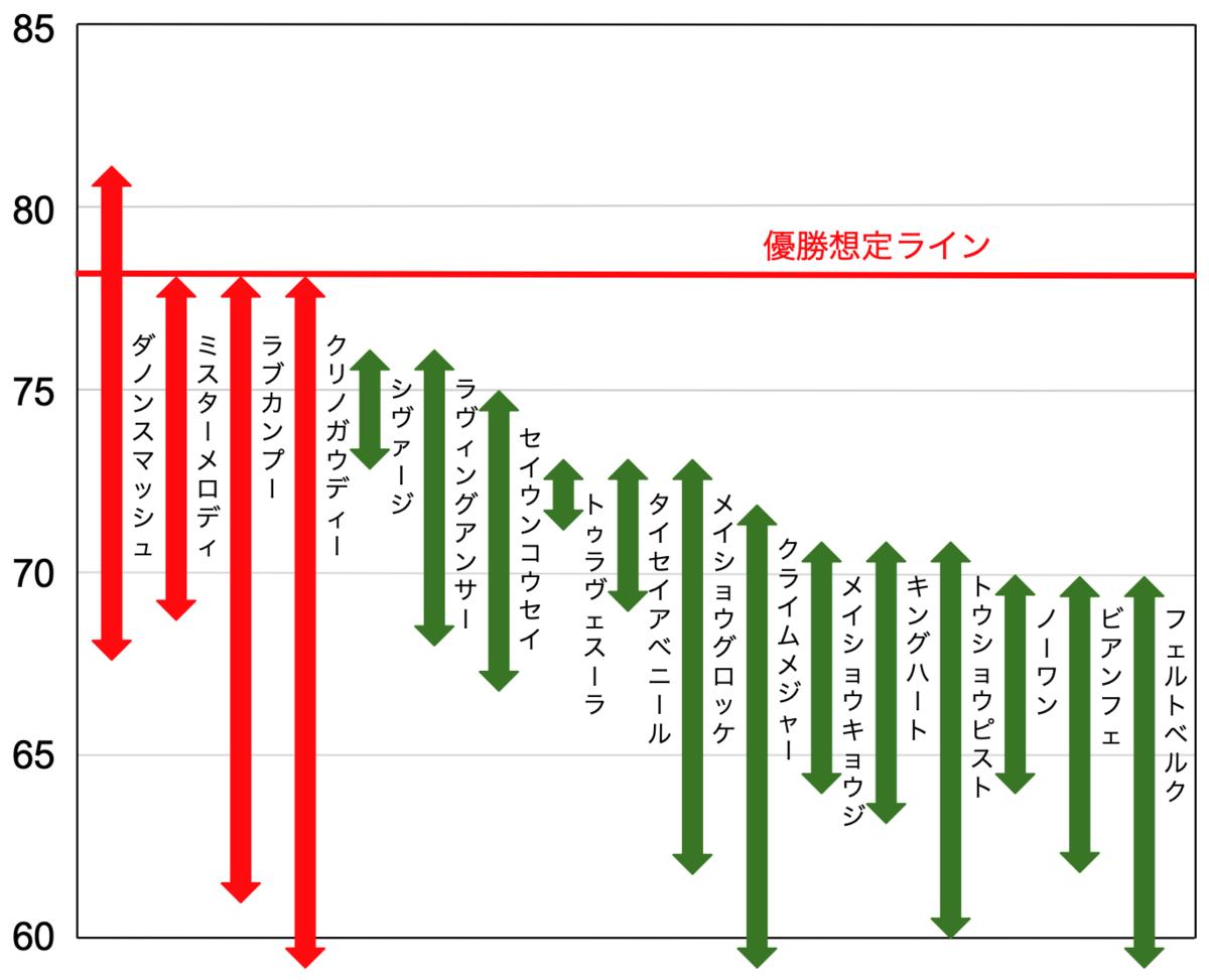 f:id:keibashisuu:20200912170912p:plain