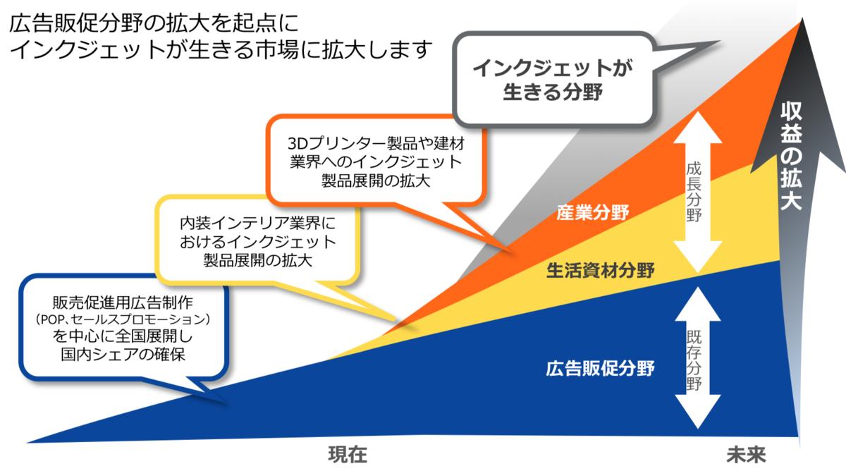 f:id:keibashisuu:20200919175612p:plain