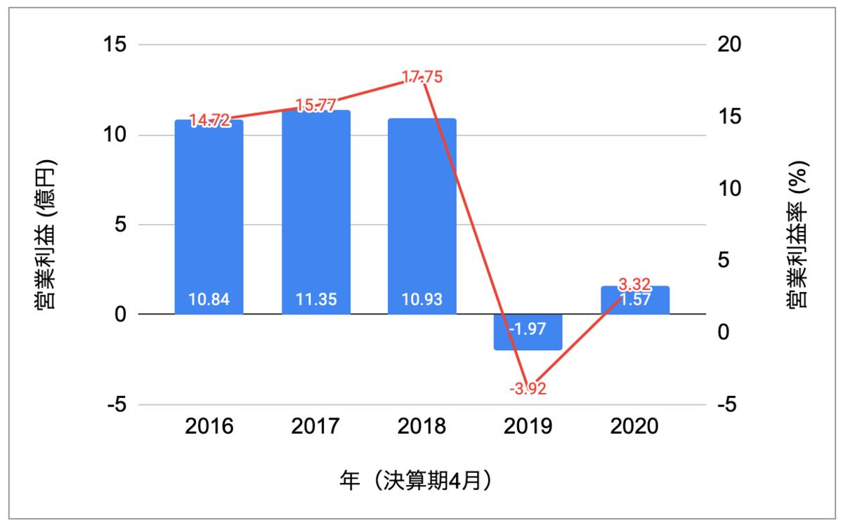f:id:keibashisuu:20200927130306p:plain