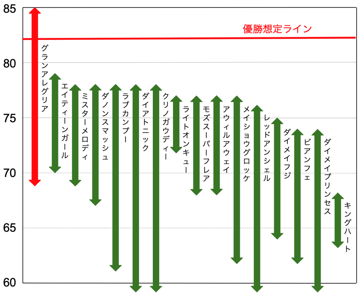f:id:keibashisuu:20201002231035p:plain
