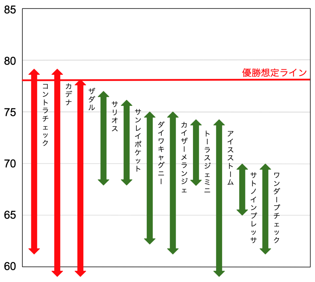 f:id:keibashisuu:20201009220203p:plain