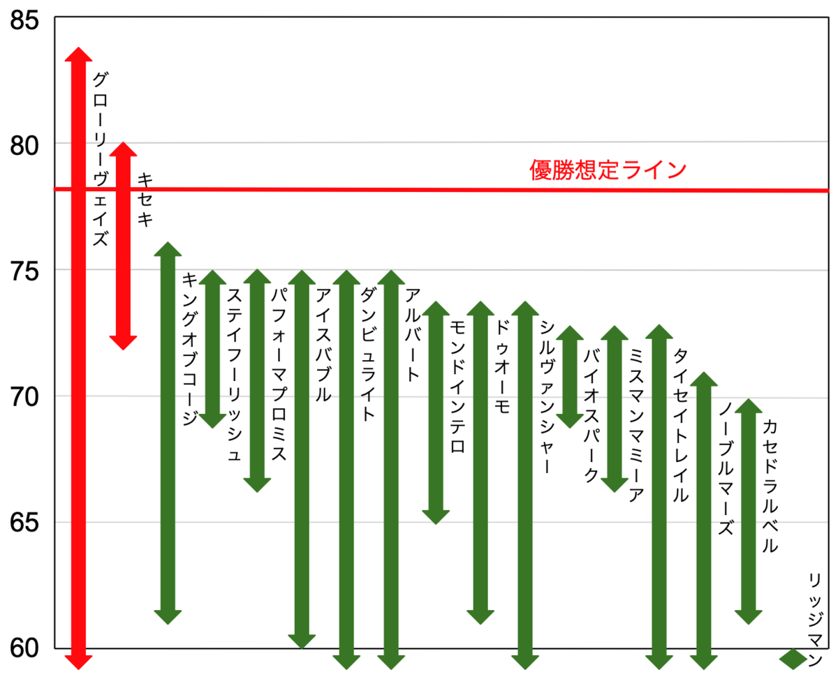 f:id:keibashisuu:20201010131137p:plain