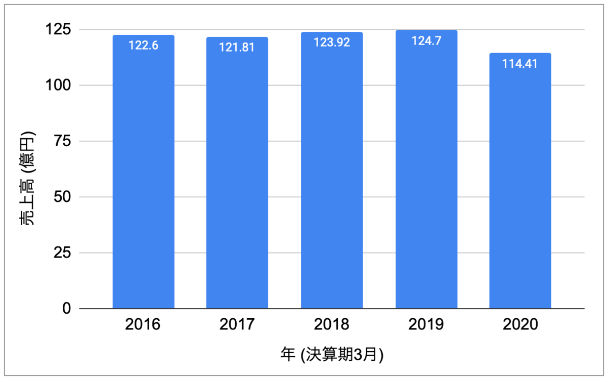 f:id:keibashisuu:20201013203822p:plain