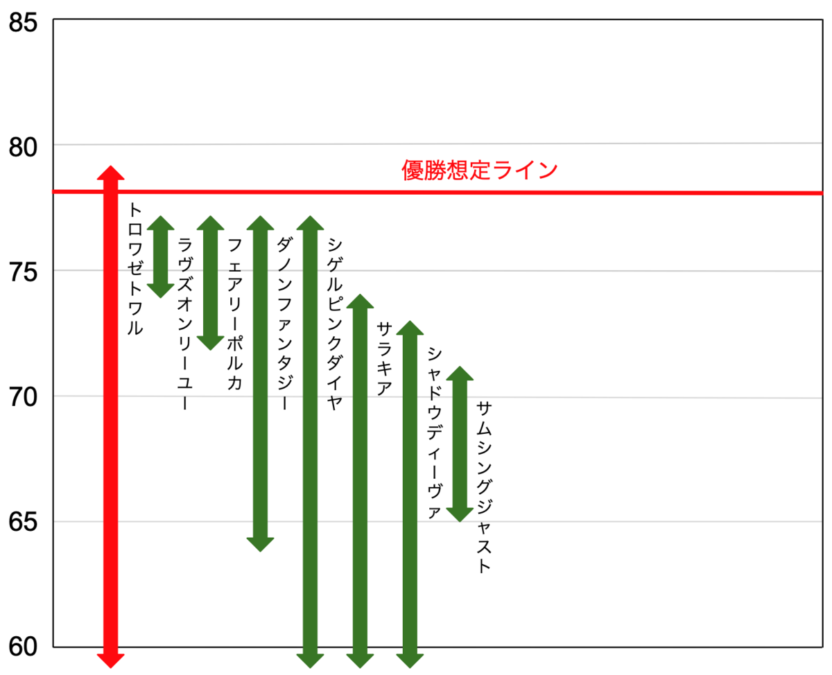 f:id:keibashisuu:20201016210627p:plain