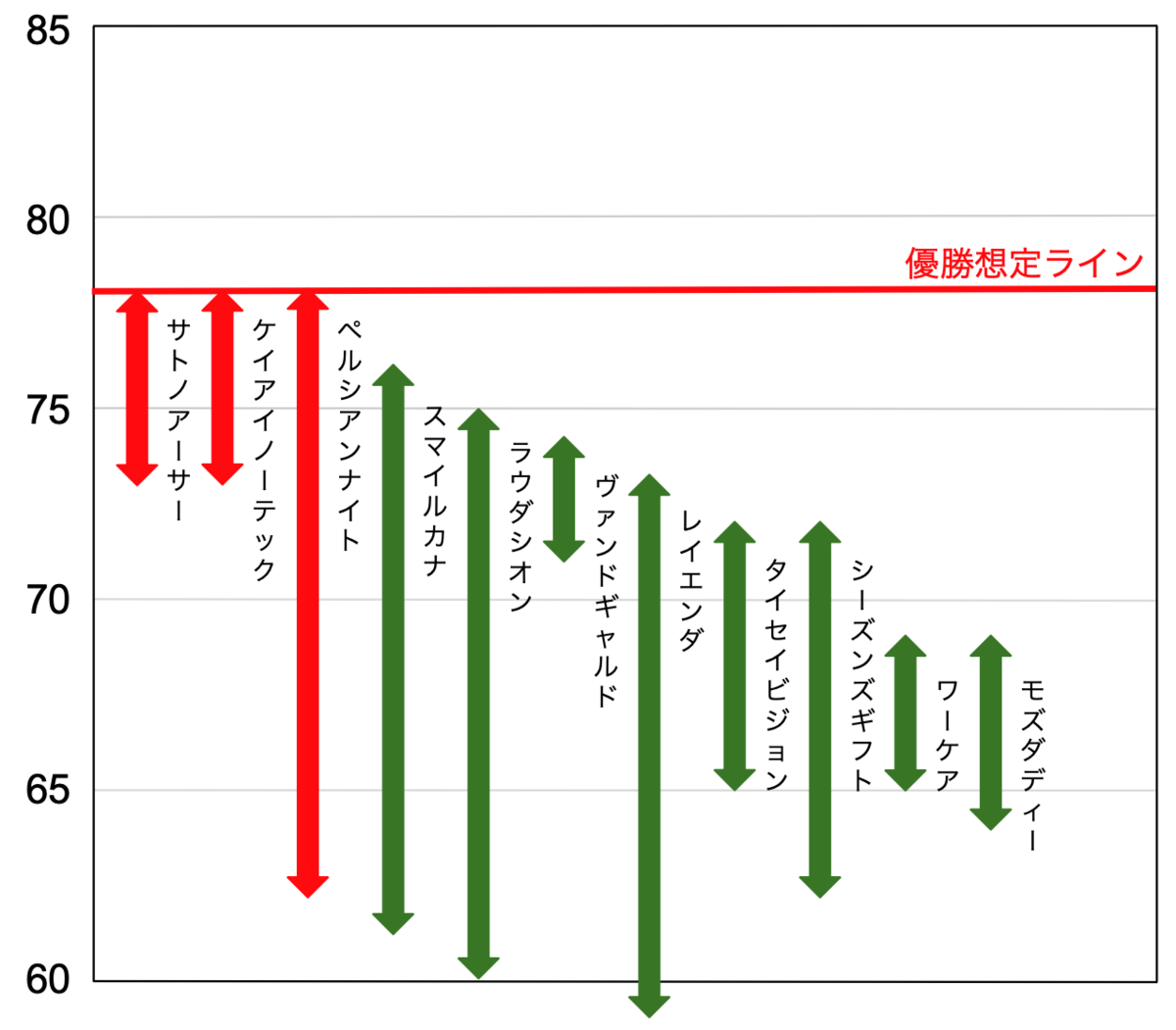 f:id:keibashisuu:20201024020206p:plain