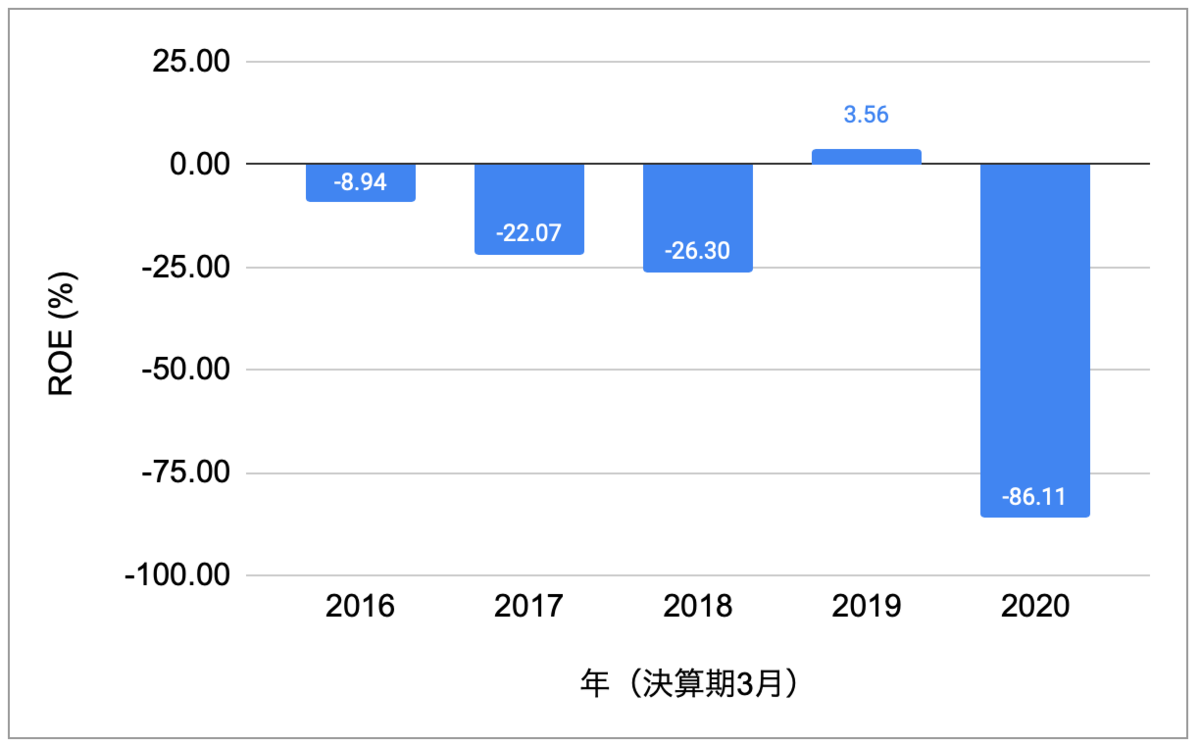 f:id:keibashisuu:20201028200641p:plain