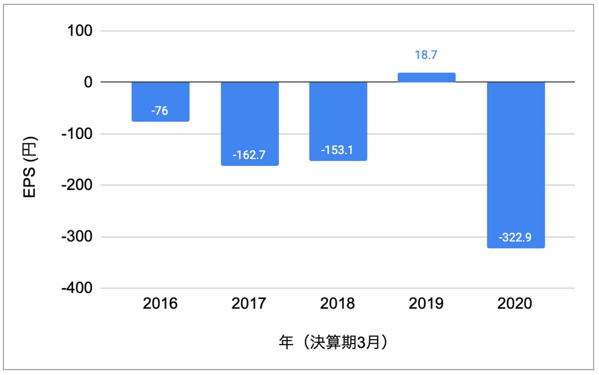 f:id:keibashisuu:20201028200646p:plain