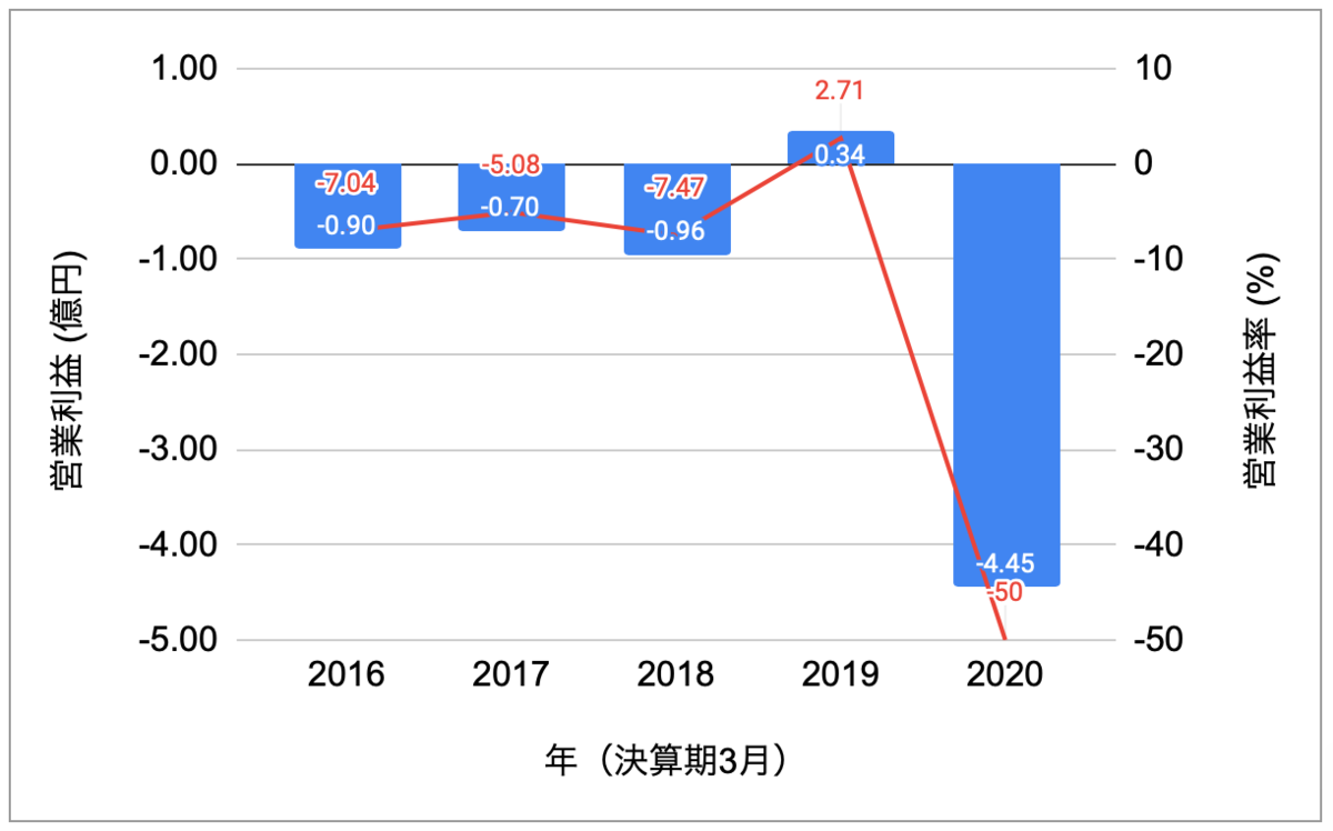 f:id:keibashisuu:20201028200650p:plain