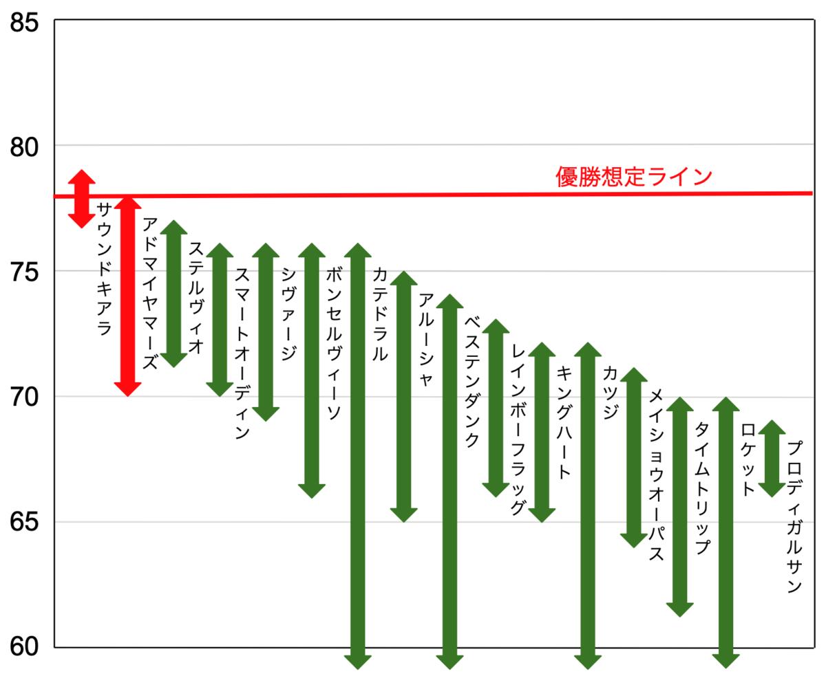 f:id:keibashisuu:20201030221405p:plain