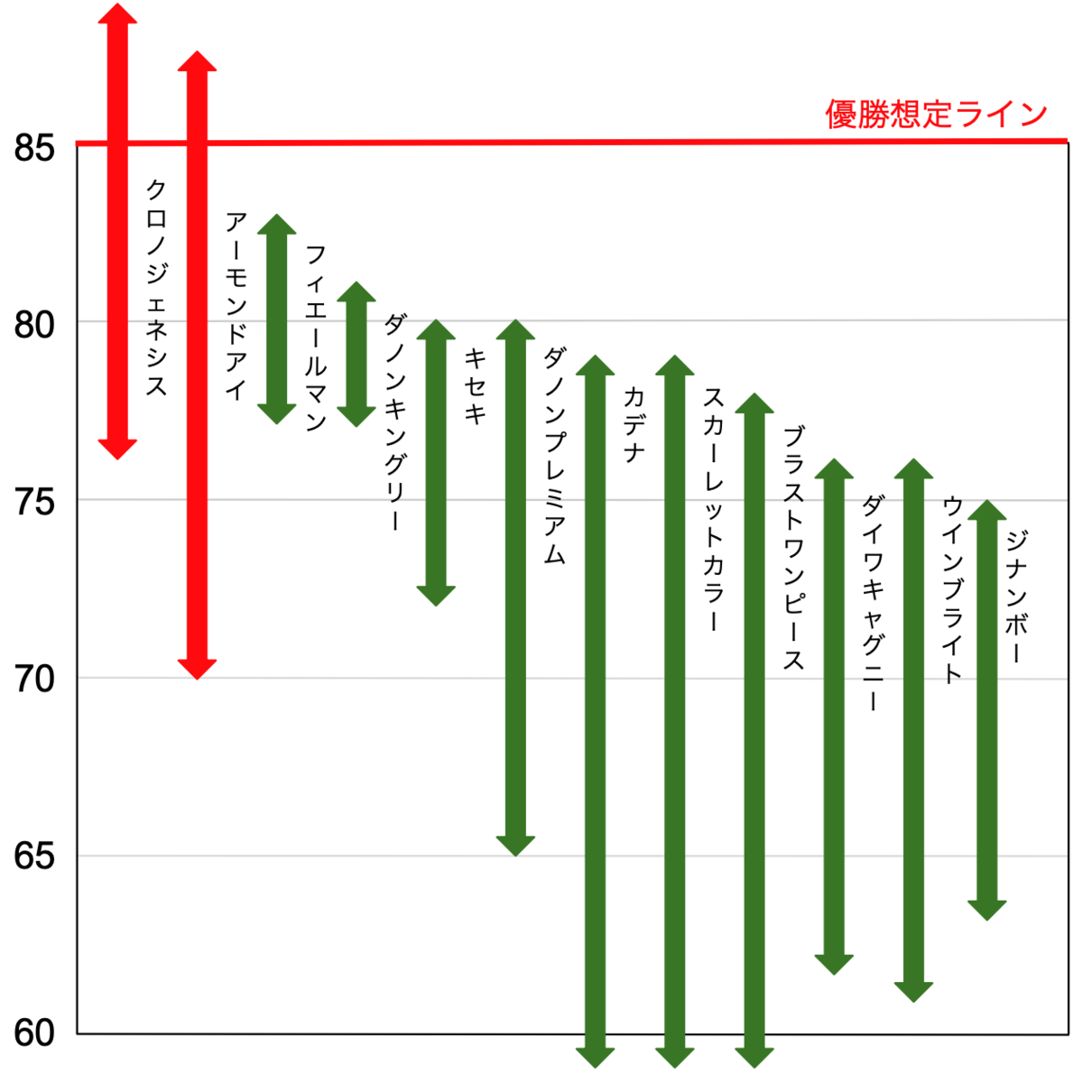 f:id:keibashisuu:20201031011755p:plain
