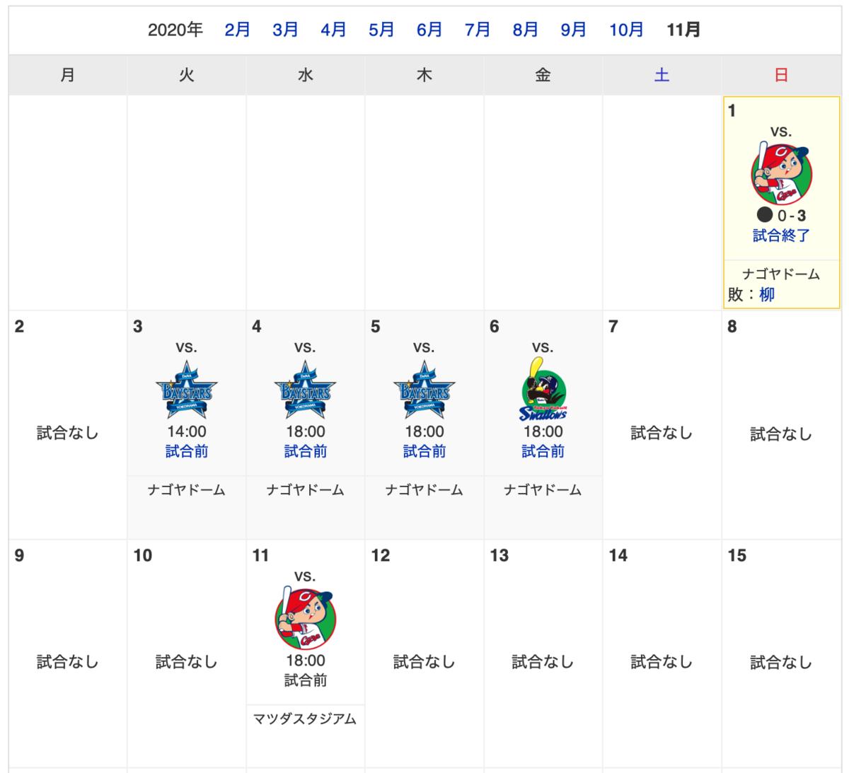 f:id:keibashisuu:20201101213700p:plain