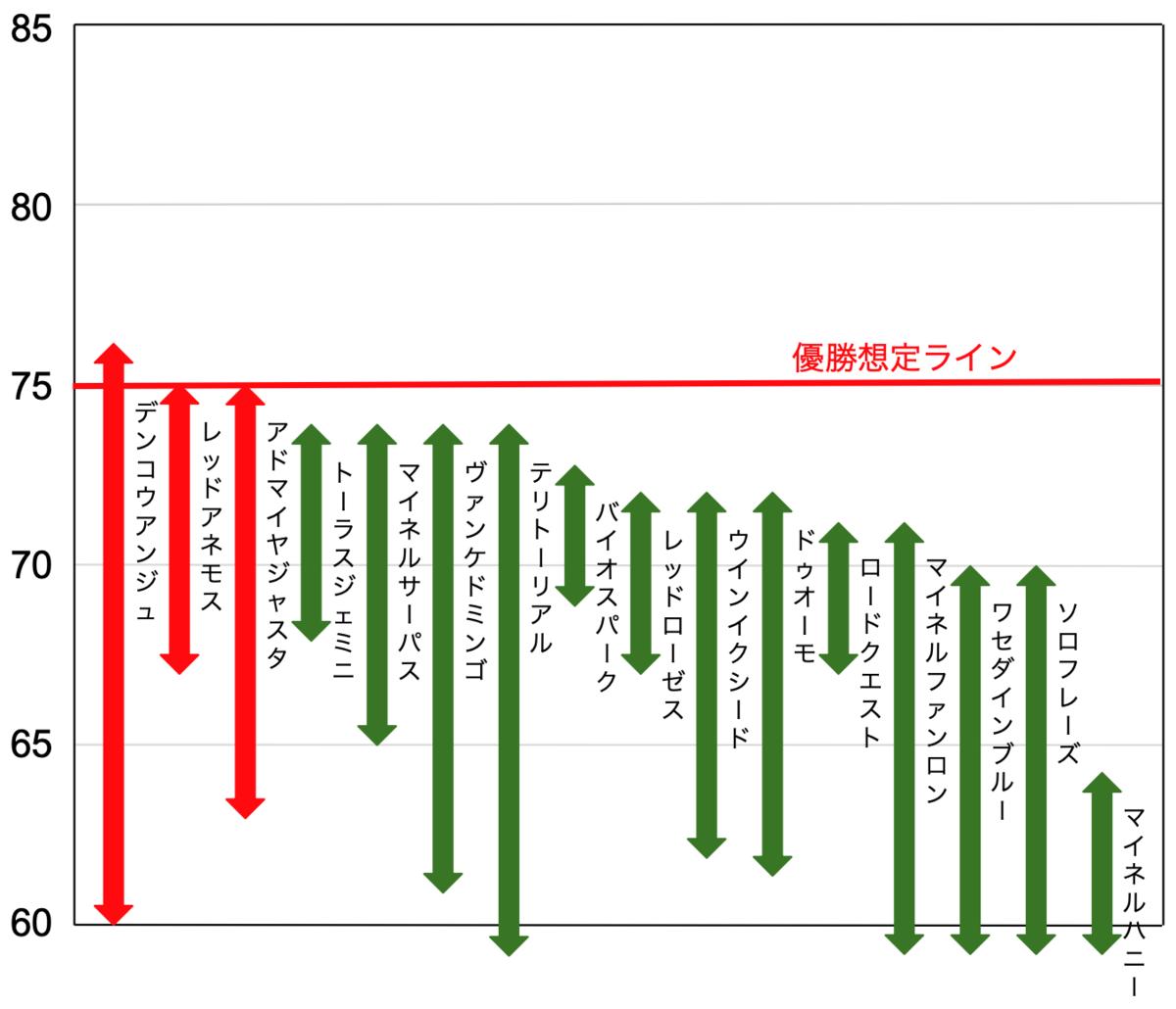 f:id:keibashisuu:20201114004551p:plain