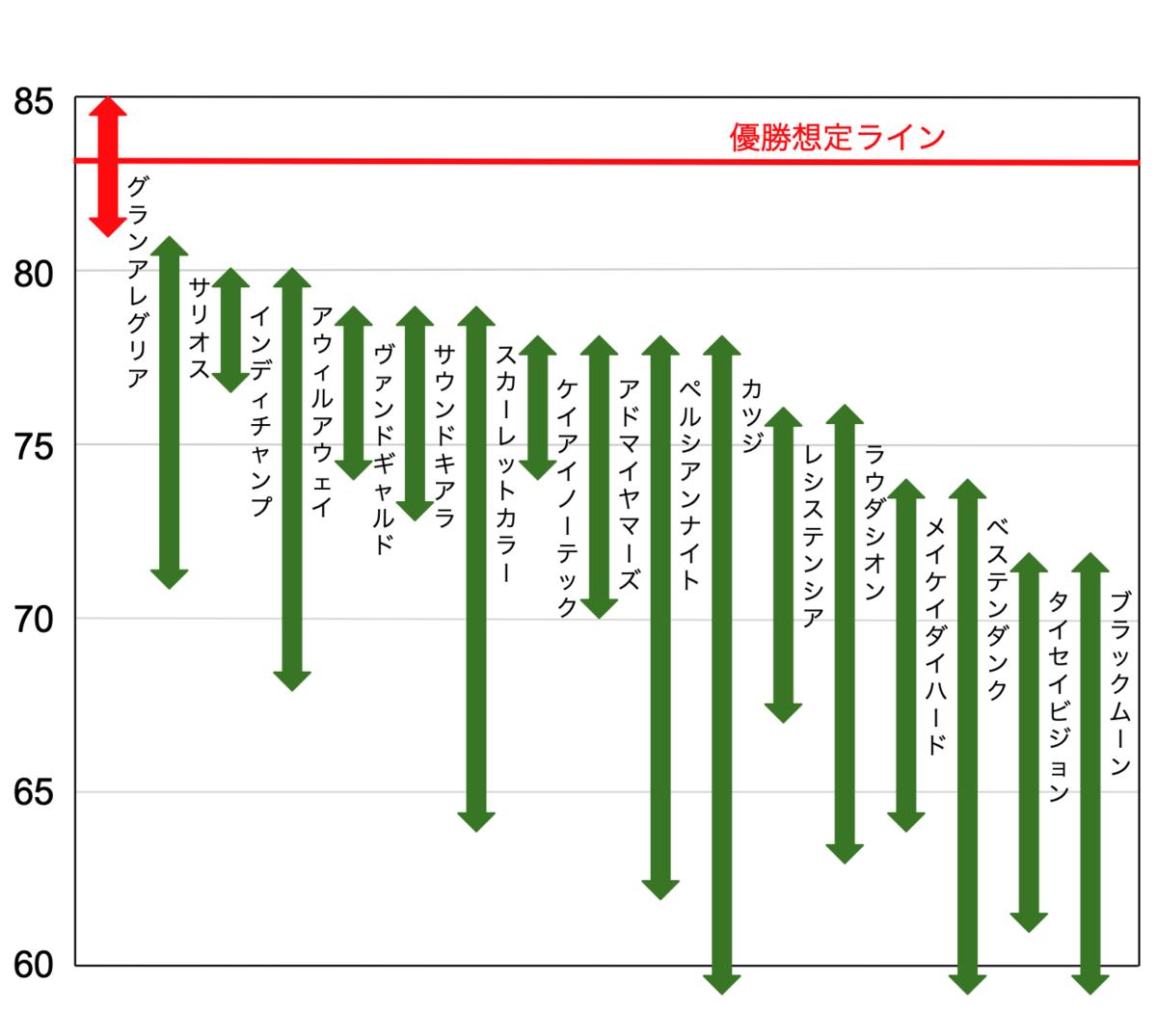 f:id:keibashisuu:20201117195322p:plain