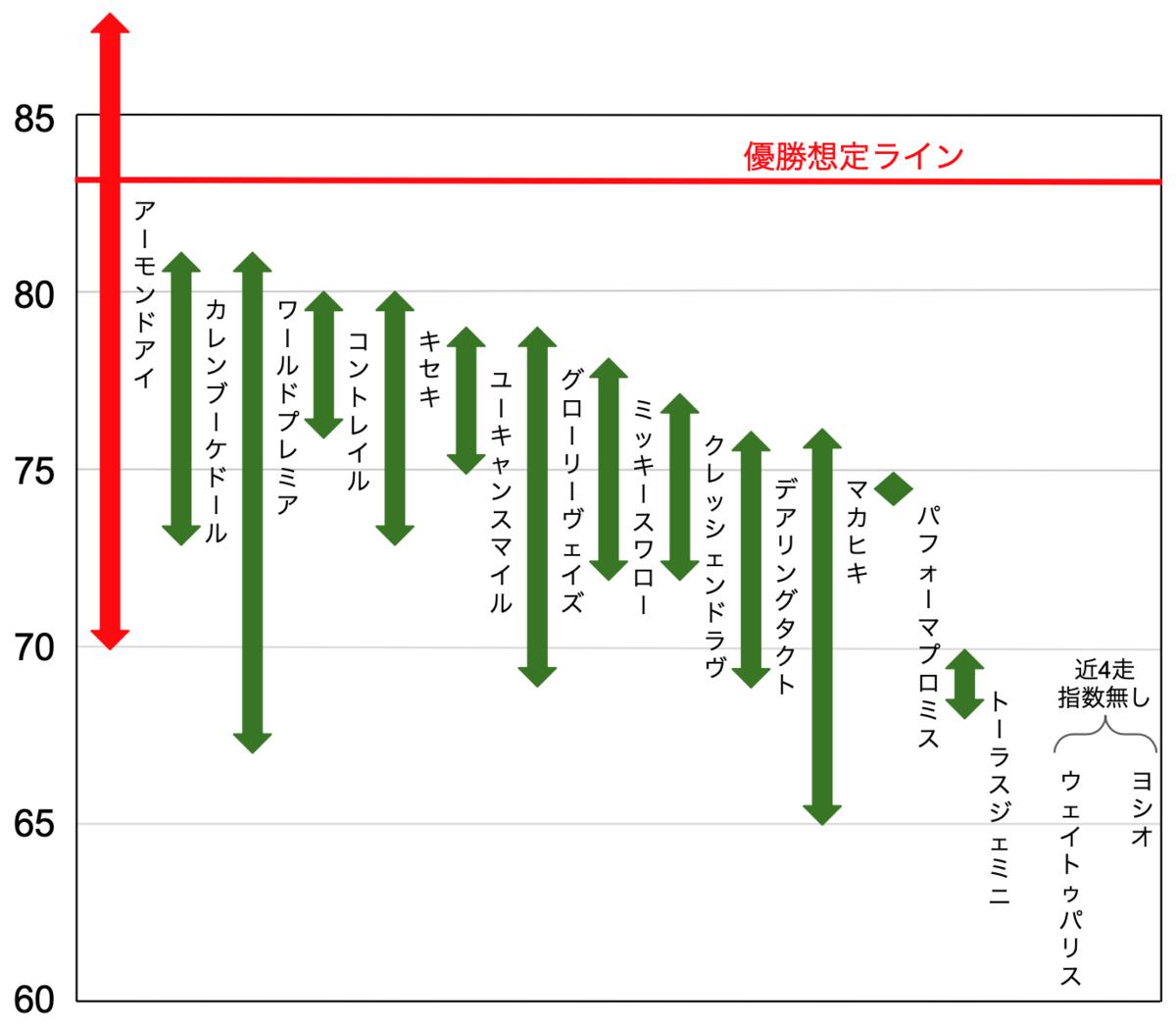 f:id:keibashisuu:20201128095425p:plain