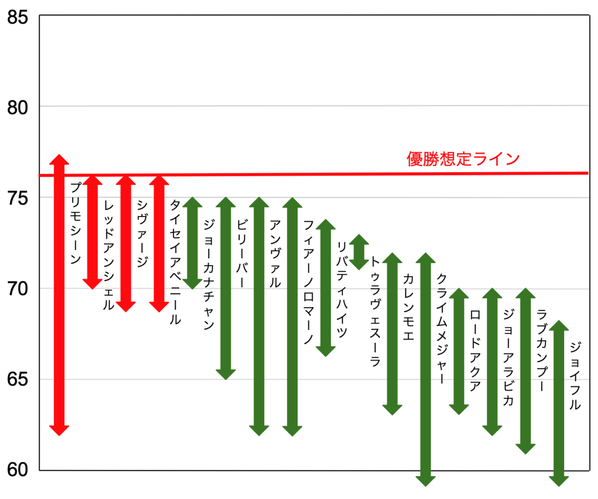 f:id:keibashisuu:20201128104012p:plain