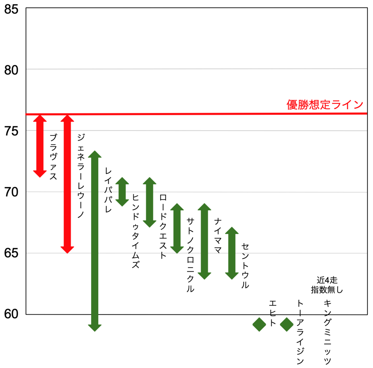 f:id:keibashisuu:20201129210253p:plain