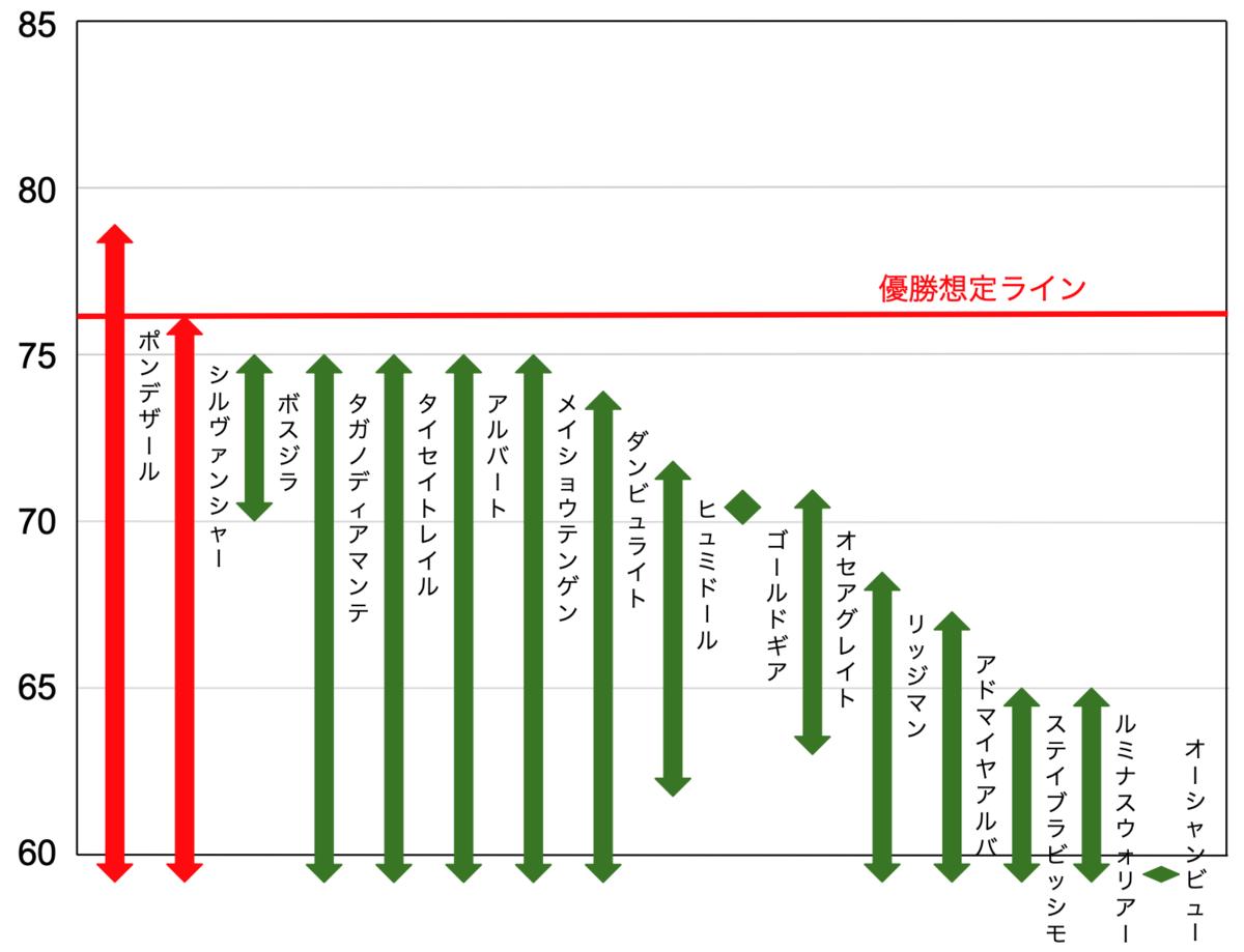 f:id:keibashisuu:20201203234010p:plain
