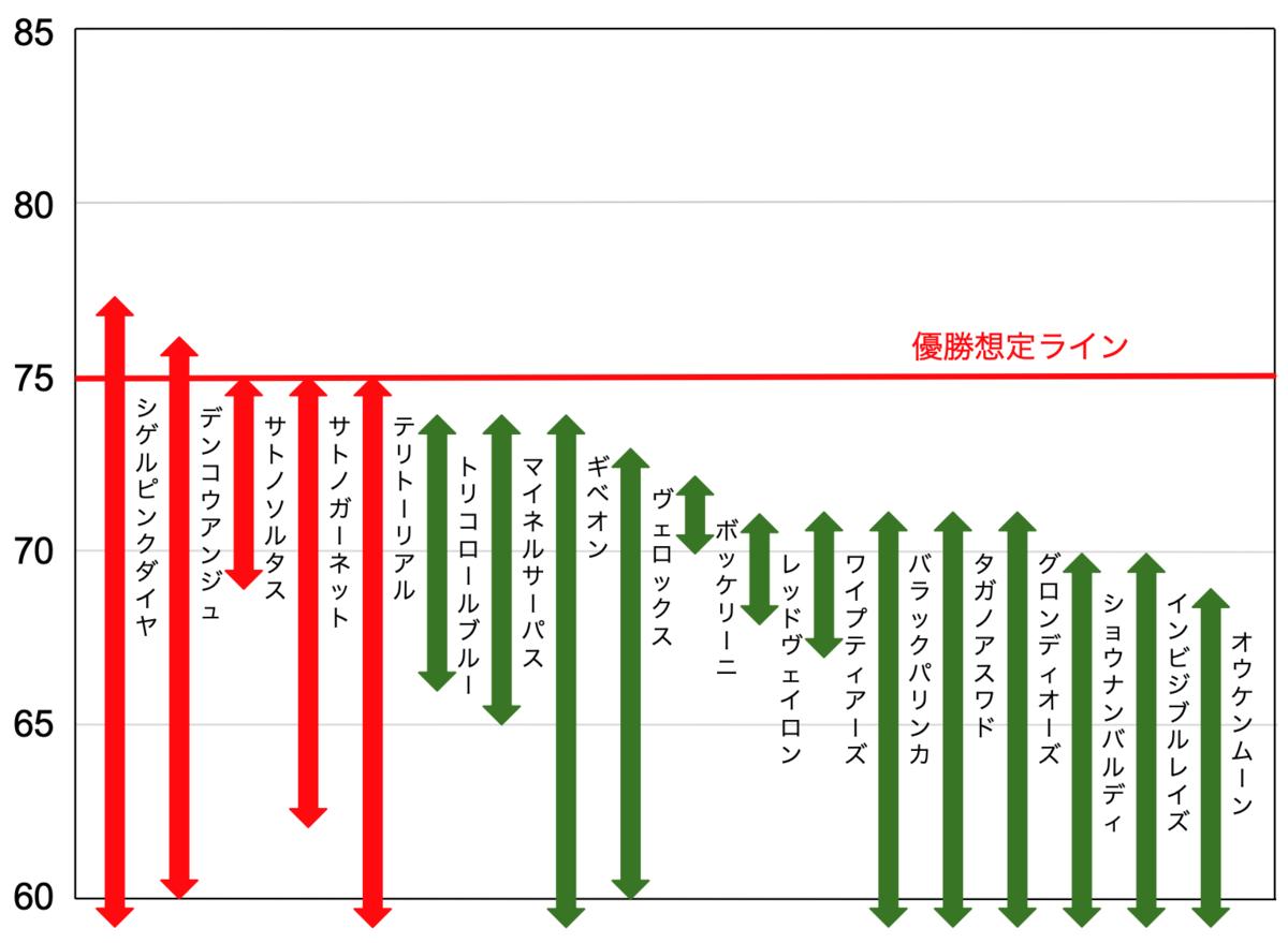 f:id:keibashisuu:20201210194630p:plain