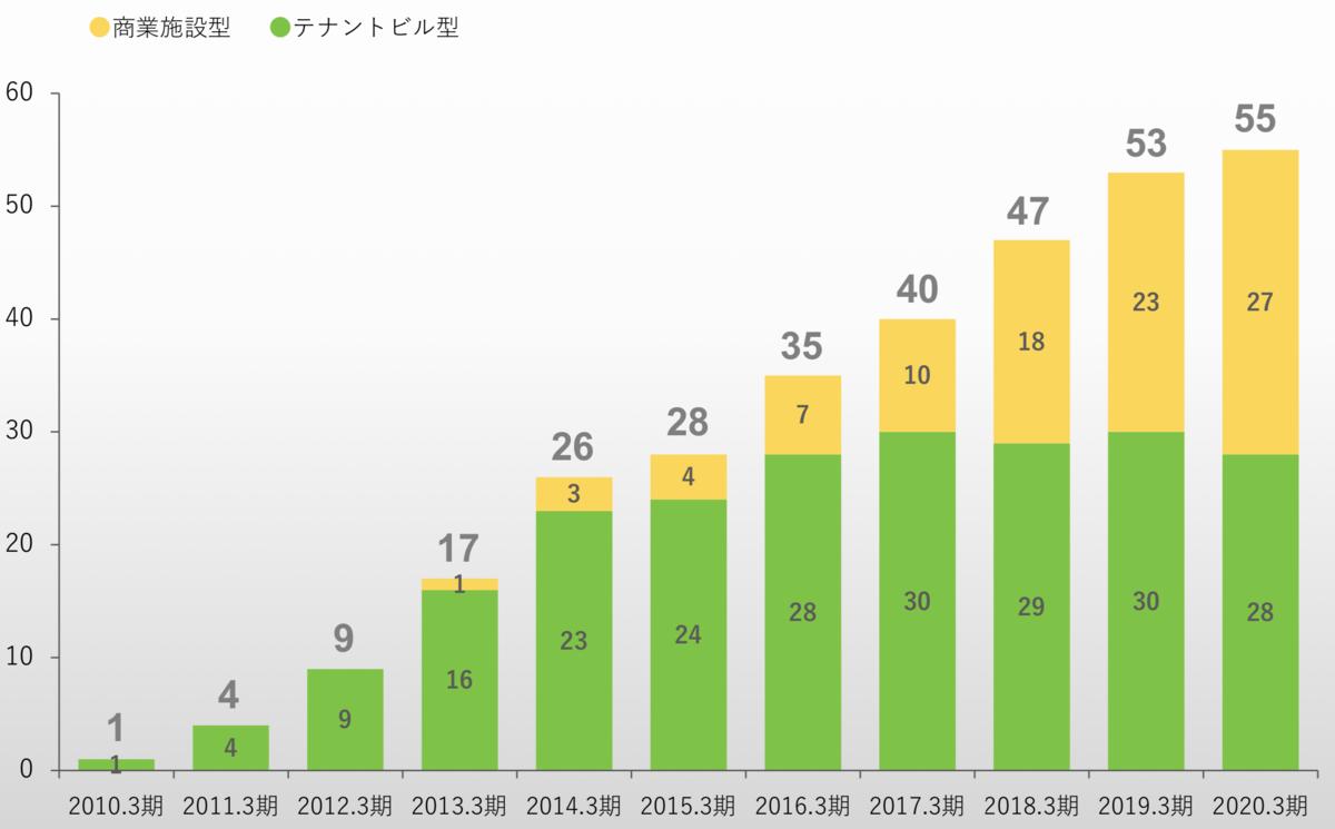 f:id:keibashisuu:20201214185038p:plain