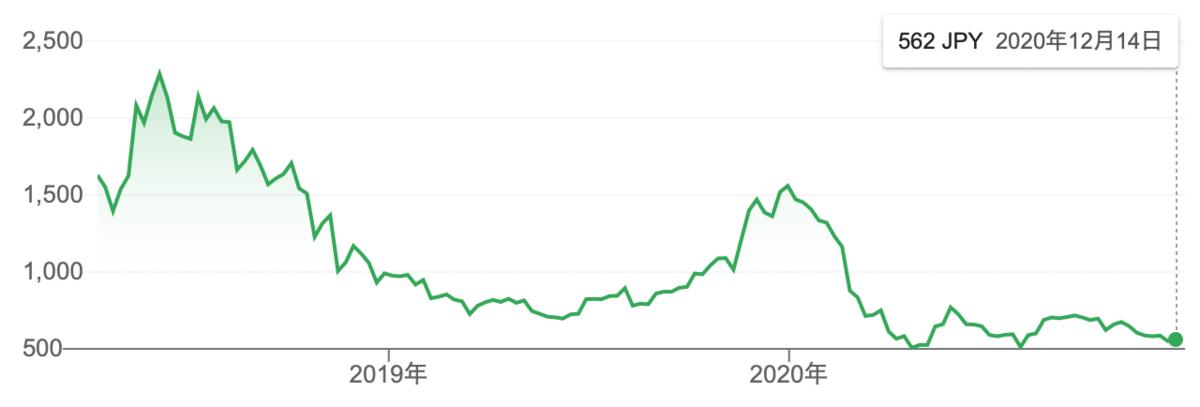 f:id:keibashisuu:20201214190424p:plain