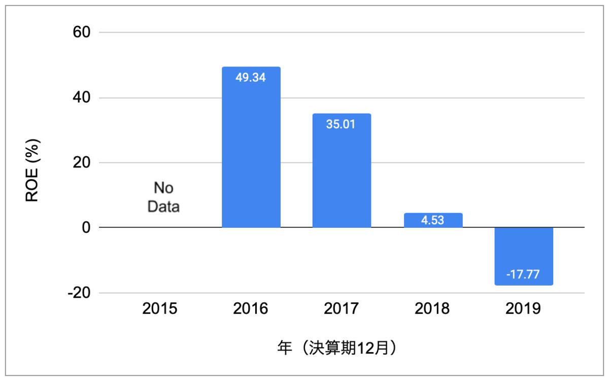 f:id:keibashisuu:20201215180827p:plain