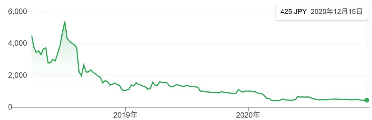 f:id:keibashisuu:20201215184537p:plain