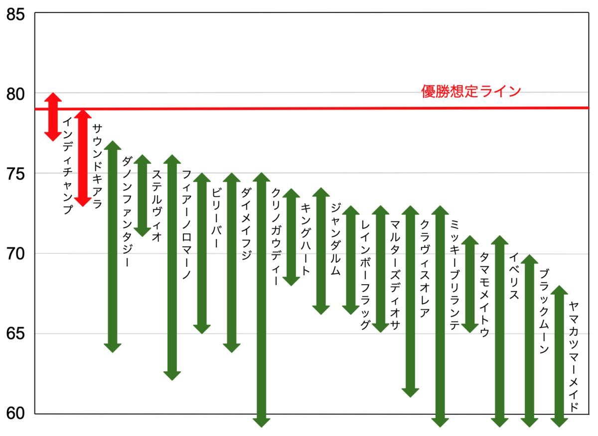 f:id:keibashisuu:20201220213051p:plain
