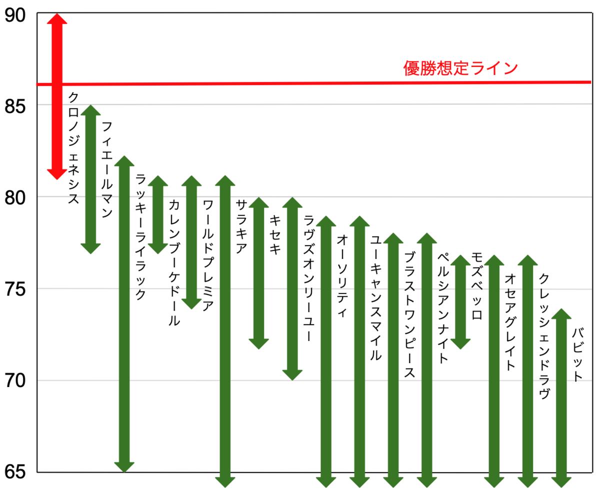 f:id:keibashisuu:20201225222928p:plain