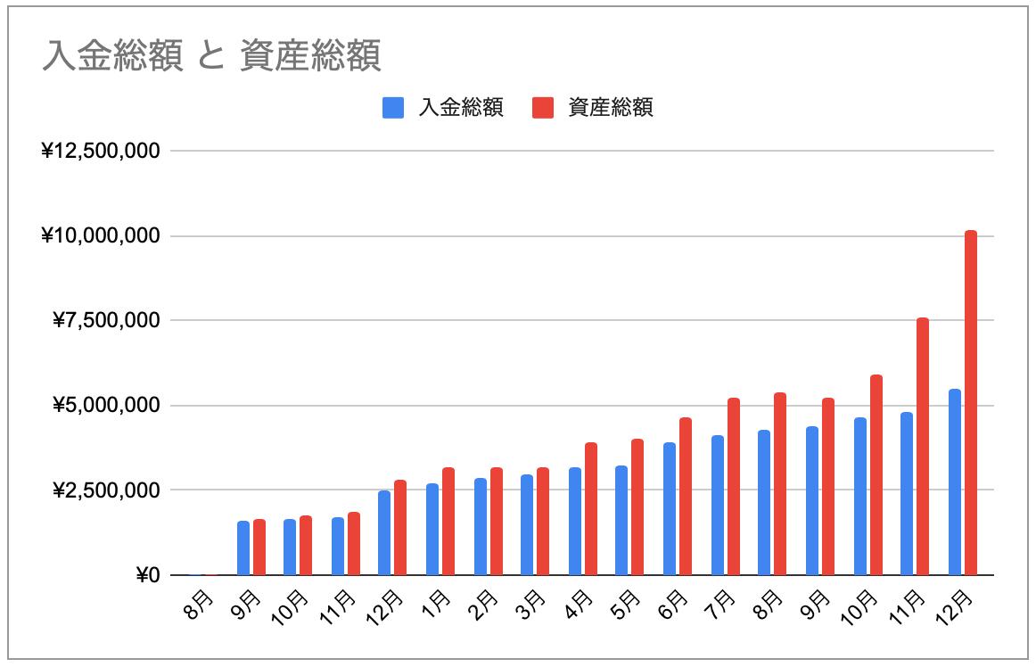 f:id:keibashisuu:20210101140455p:plain
