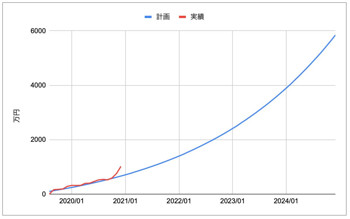 f:id:keibashisuu:20210101143111p:plain