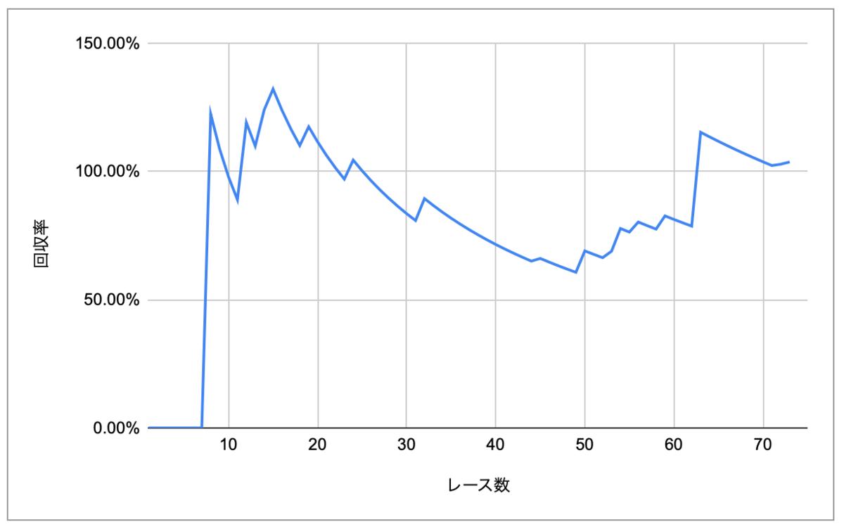 f:id:keibashisuu:20210101211211p:plain