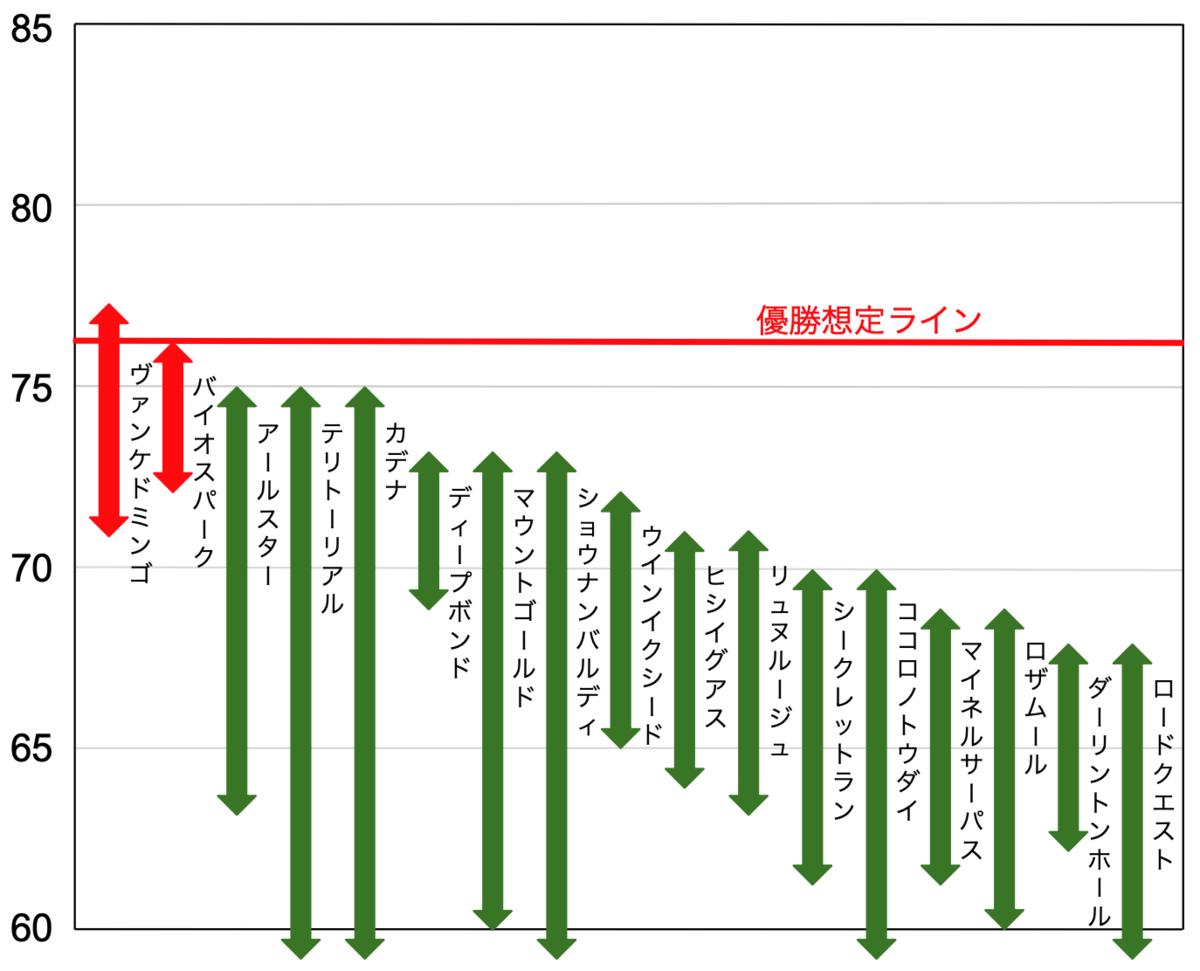 f:id:keibashisuu:20210102172843p:plain