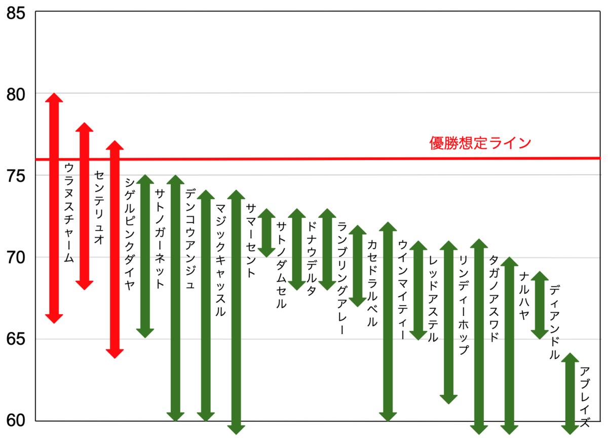 f:id:keibashisuu:20210114220913p:plain