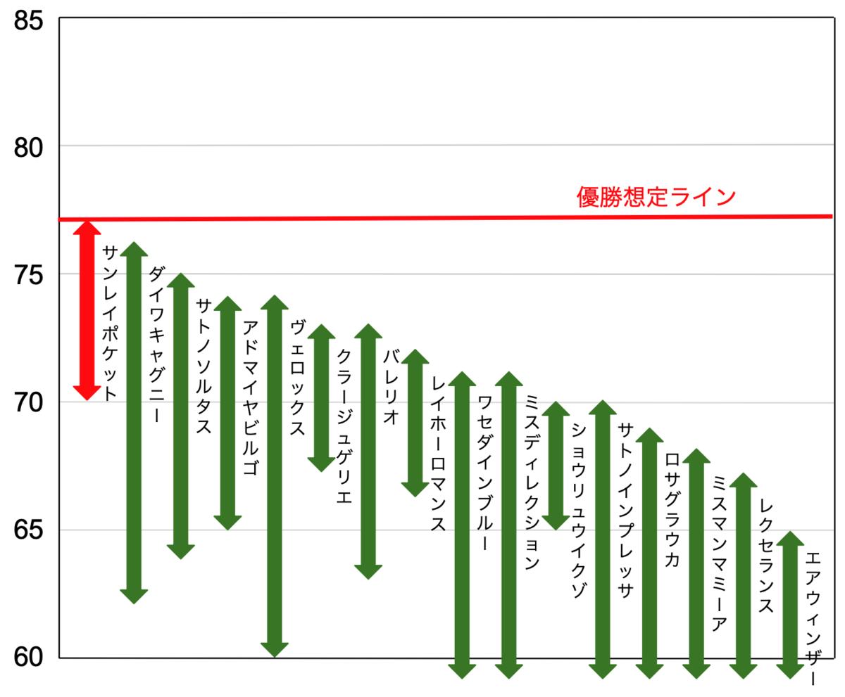 f:id:keibashisuu:20210114225156p:plain