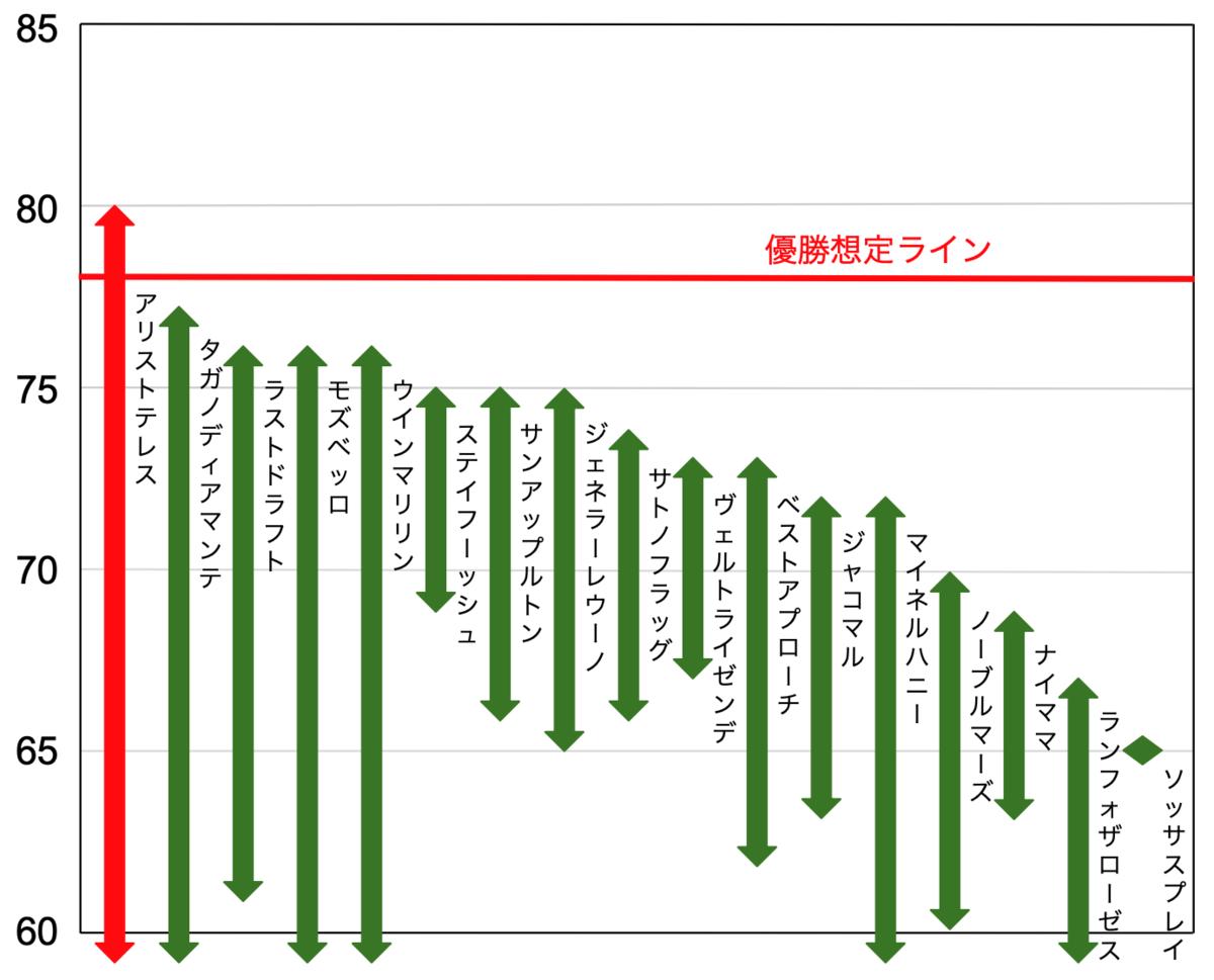 f:id:keibashisuu:20210119211843p:plain