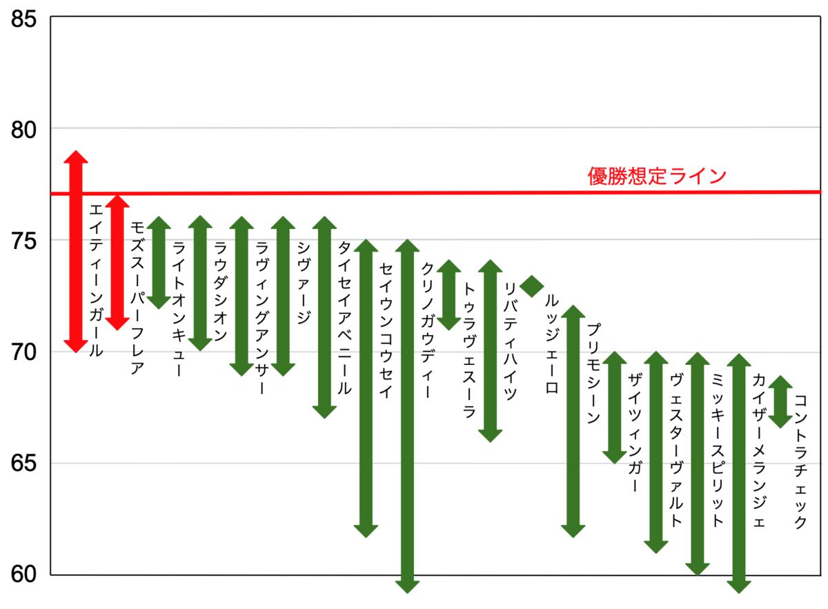 f:id:keibashisuu:20210130163633p:plain