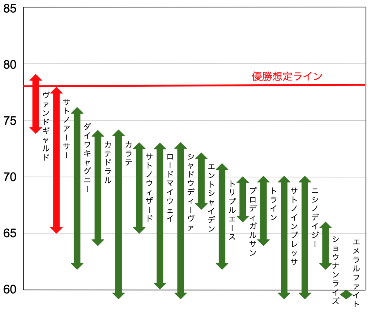 f:id:keibashisuu:20210206133155p:plain