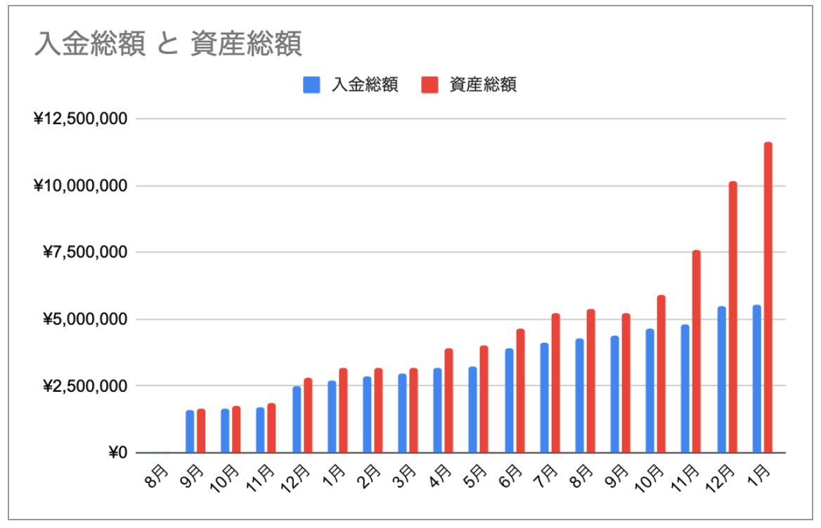 f:id:keibashisuu:20210207123234p:plain