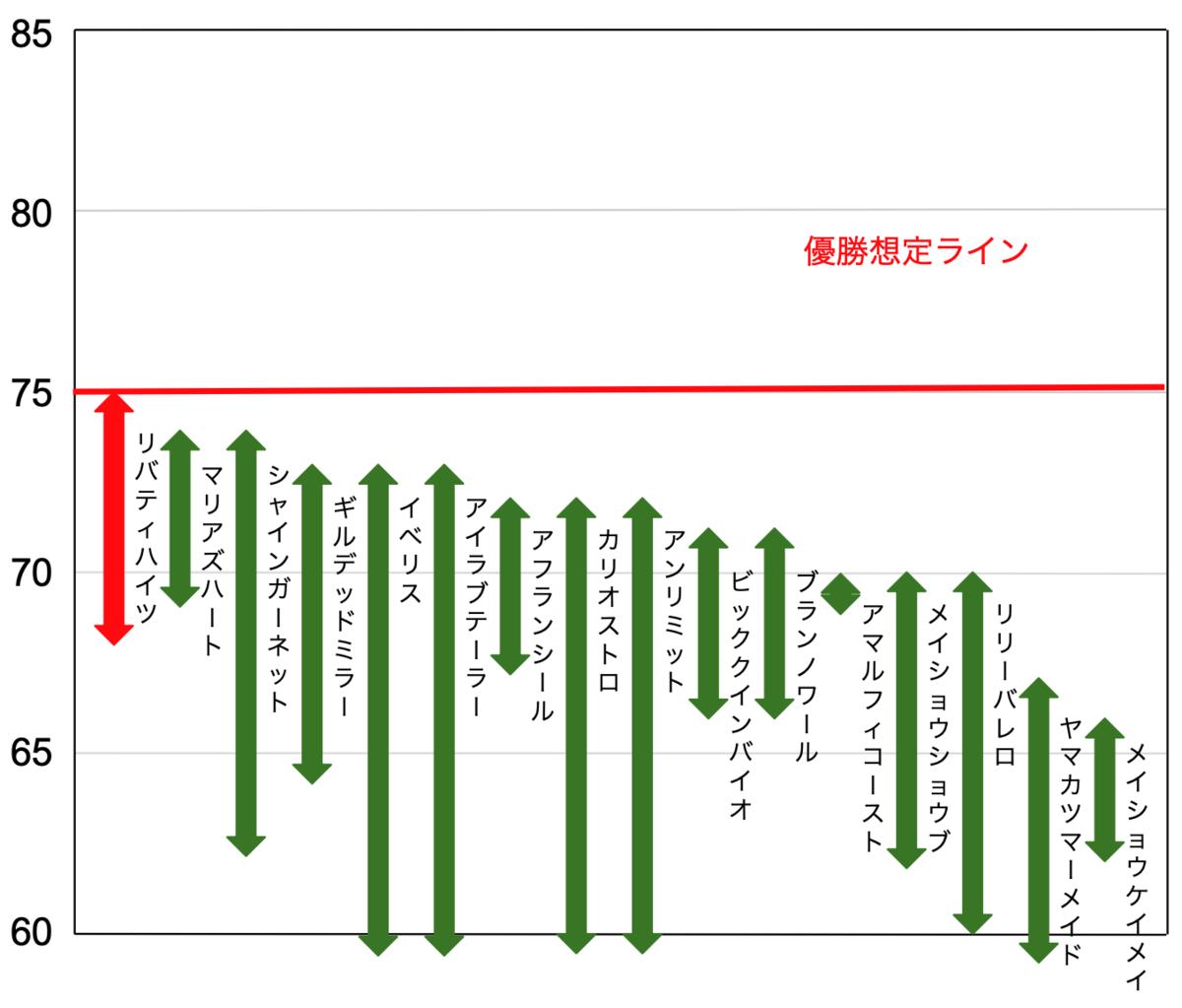f:id:keibashisuu:20210218220157p:plain