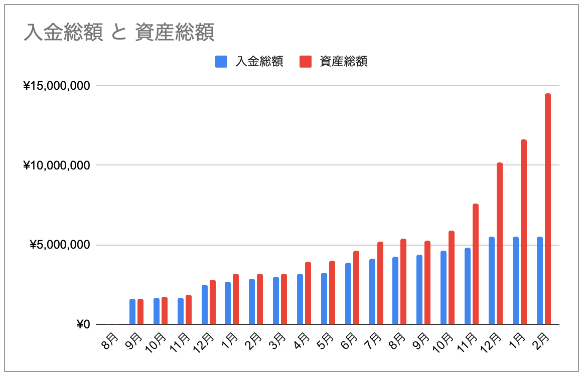 f:id:keibashisuu:20210301221605p:plain