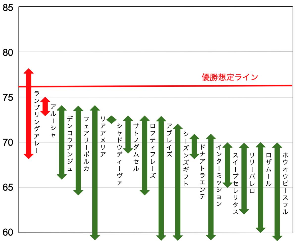 f:id:keibashisuu:20210312232524p:plain