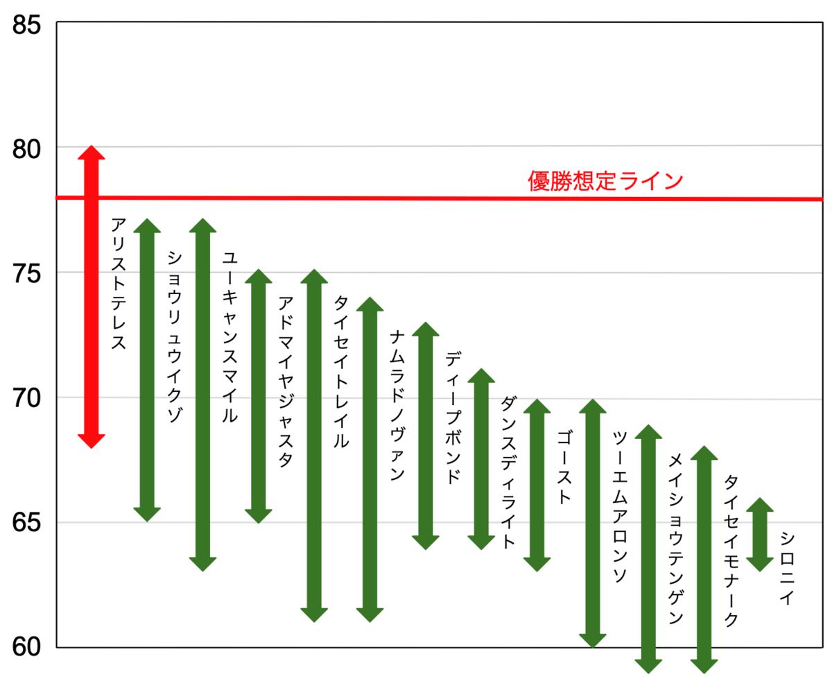 f:id:keibashisuu:20210320191413p:plain