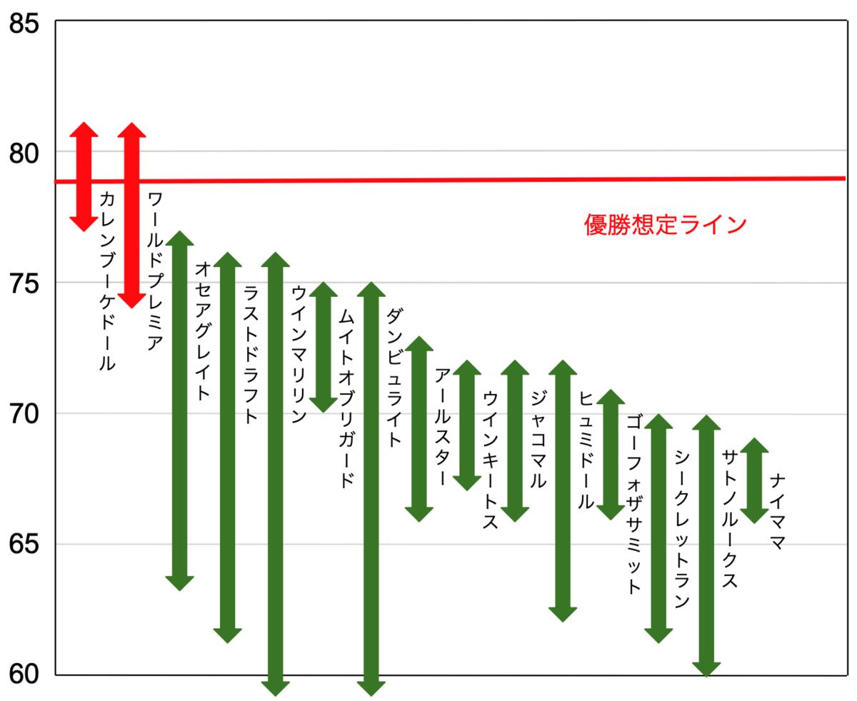 f:id:keibashisuu:20210326211424p:plain