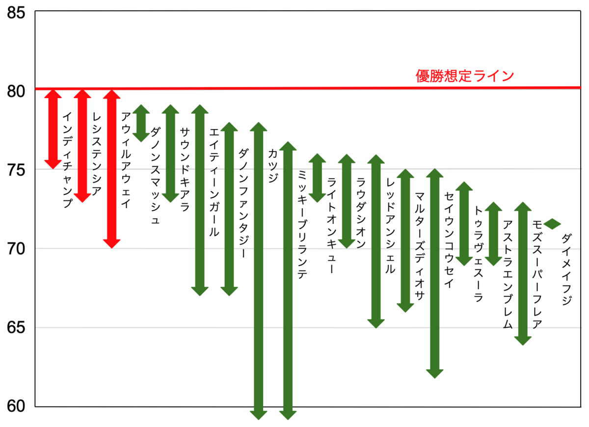 f:id:keibashisuu:20210327132320p:plain
